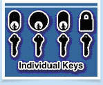 individually-keyed-system